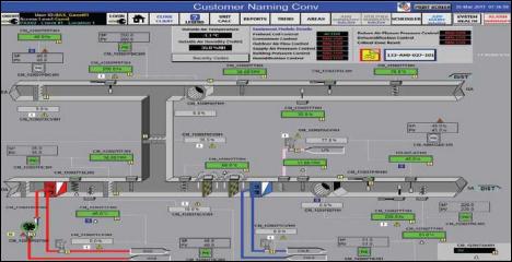 AC Servo Motion Controller Distributors   VFD System